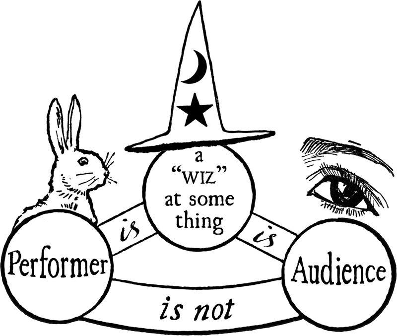 Wiz-diagram-1